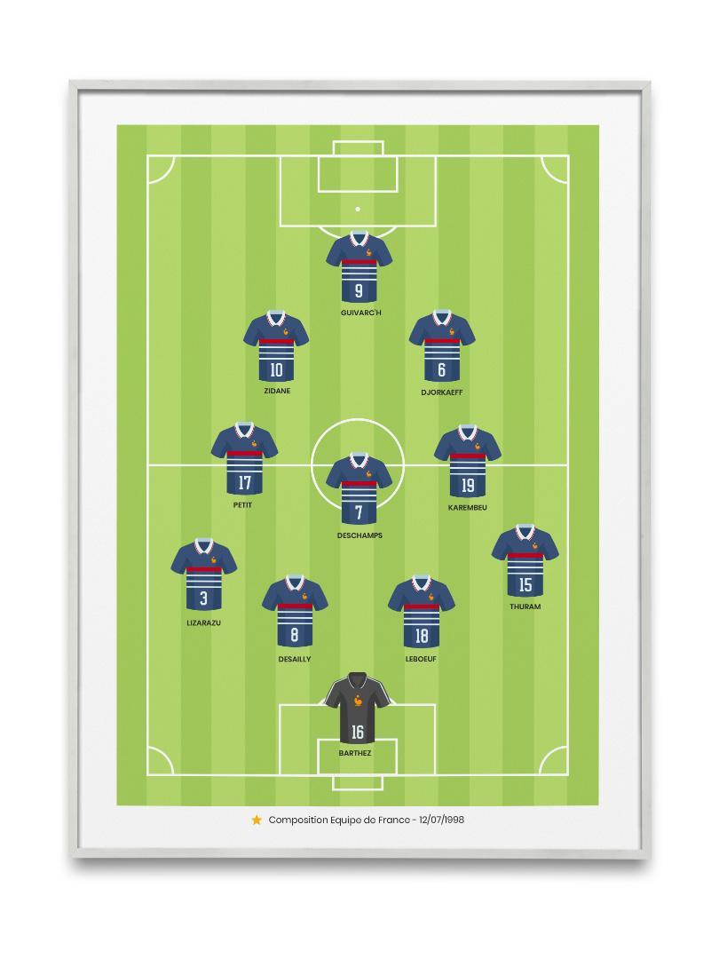 Equipe de france 1998 lcf196 4