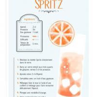 Recette spritz